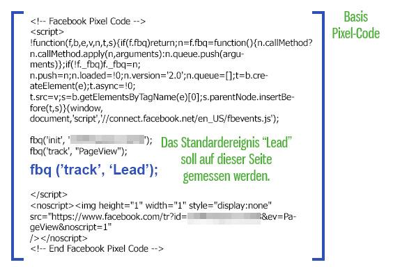 Facebook™ Basis Pixel mit einem Standardereignis Lead